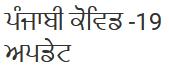 Punjab Covid 19 Update
