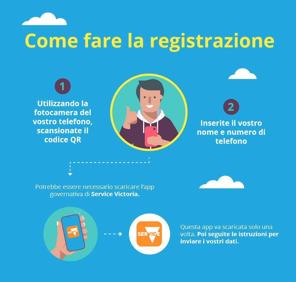 Check-in QR italiano