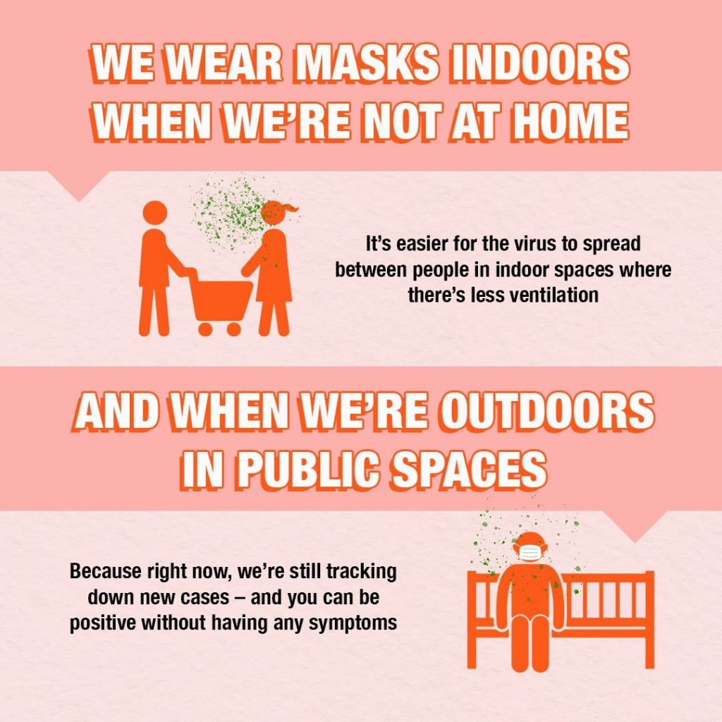 Why we need to wear masks 2